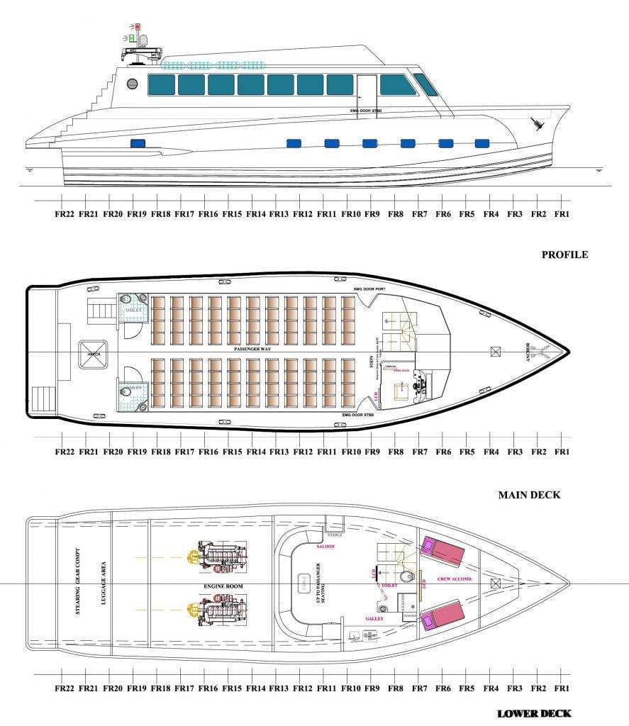 Passenger boat model Ferry 75 GA